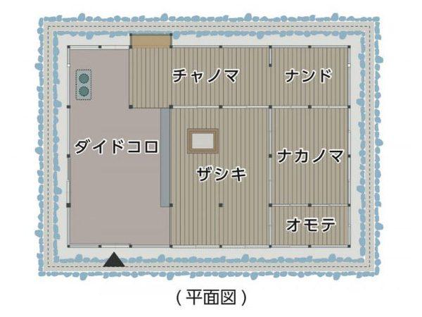 主屋平面図